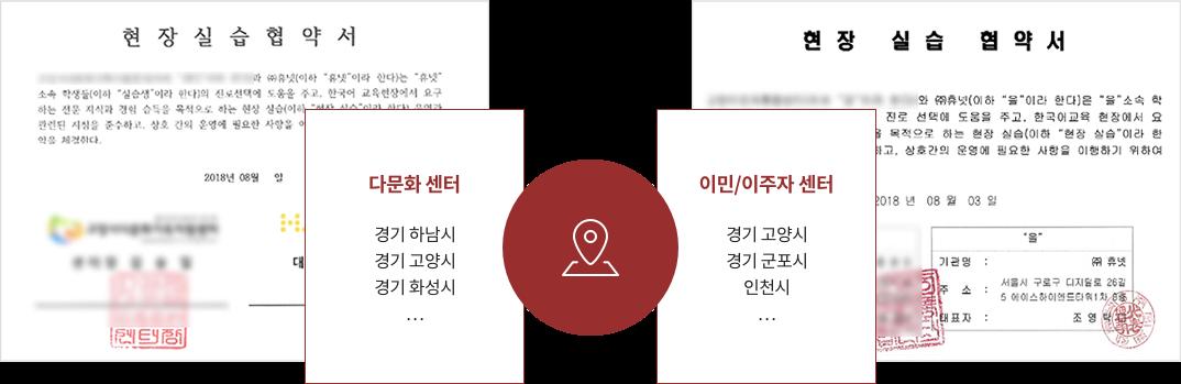 한국어교원 실습 참관 협약기관 정보 제공